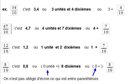 Ce2 Cm1 Mme Primas Pascale Ecole Elementaire Olivet Page 2